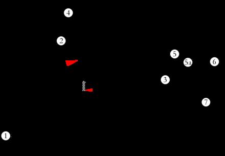 National Grand Prix