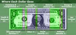tax dollars graph