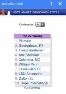 william penn ranking